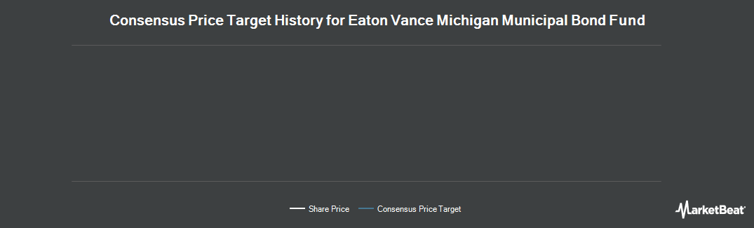 Price Target History for Eaton Vance Michigan Municipal Bond Fund (NYSEAMERICAN:MIW)