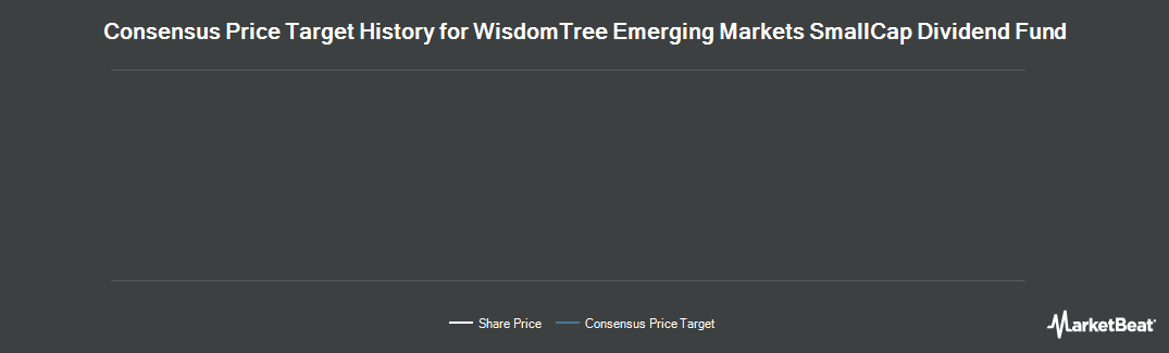 Price Target History for WisdomTree Emerging Mkts Small Cp Div Fd (NYSEARCA:DGS)