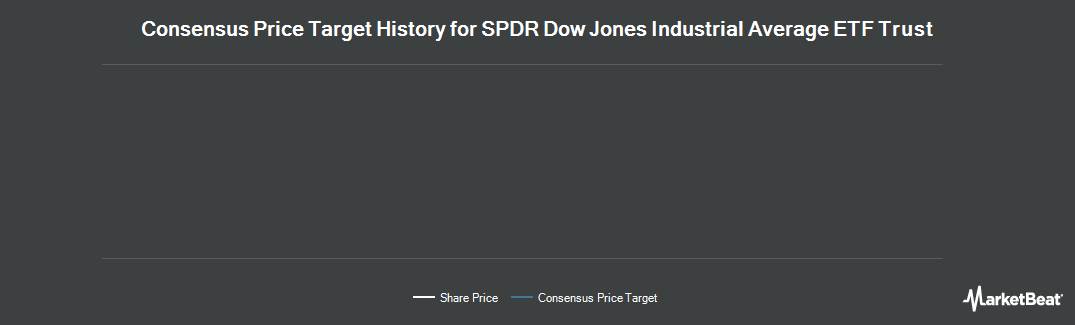 Price Target History for SPDR Dow Jones Industrial Average ETF (NYSEARCA:DIA)