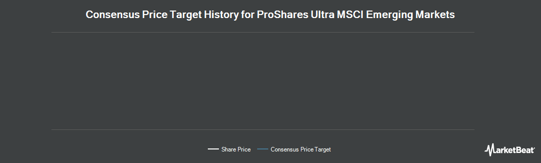 Price Target History for ProShares Ultra MSCI Emerging Markets (NYSEARCA:EET)