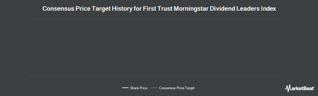 Price Target History for First Trust Morningstar Div Leaders ETF (NYSEARCA:FDL)