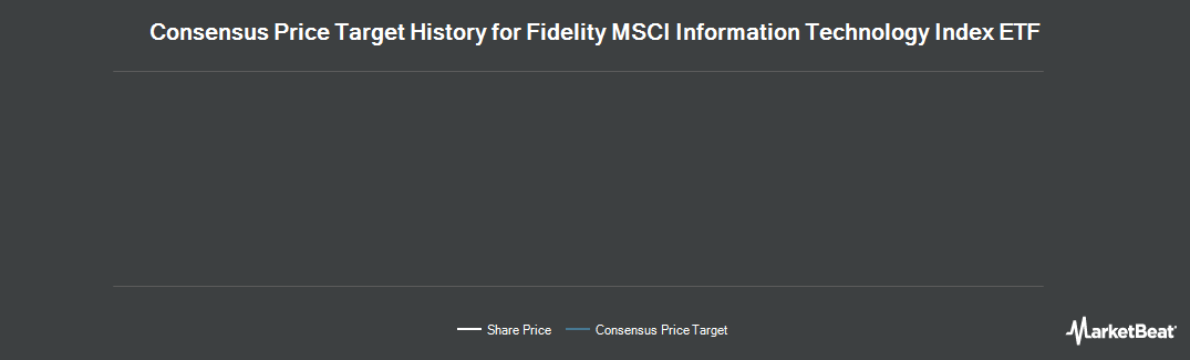 Price Target History for Fidelity MSCI Information Technology Index ETF (NYSEARCA:FTEC)