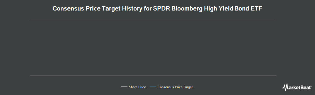 Price Target History for SPDR Barclays Capital High Yield Bnd ETF (NYSEARCA:JNK)
