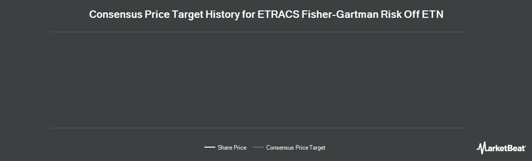 Price Target History for ETRACS Fisher-Gartman Risk Off ETN (NYSEARCA:OFF)