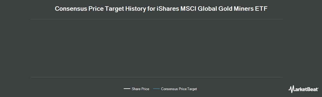 Price Target History for iShares (NYSEARCA:RING)