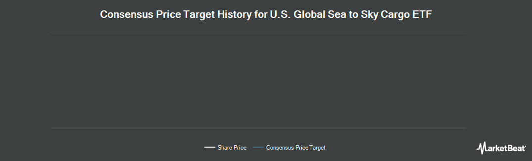 Price Target History for The Guggenheim Shipping ETF (NYSEARCA:SEA)