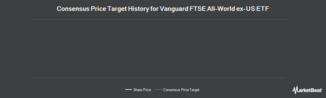 Price Target History for Vanguard FTSE All-Wld ex-US ETF (NYSEARCA:VEU)