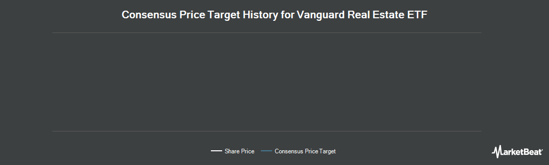 Price Target History for Vanguard Real Estate ETF (NYSEARCA:VNQ)