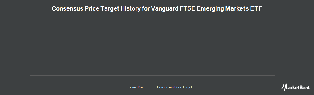 Price Target History for Vanguard Emerging Markets Stock Index Fd (NYSEARCA:VWO)