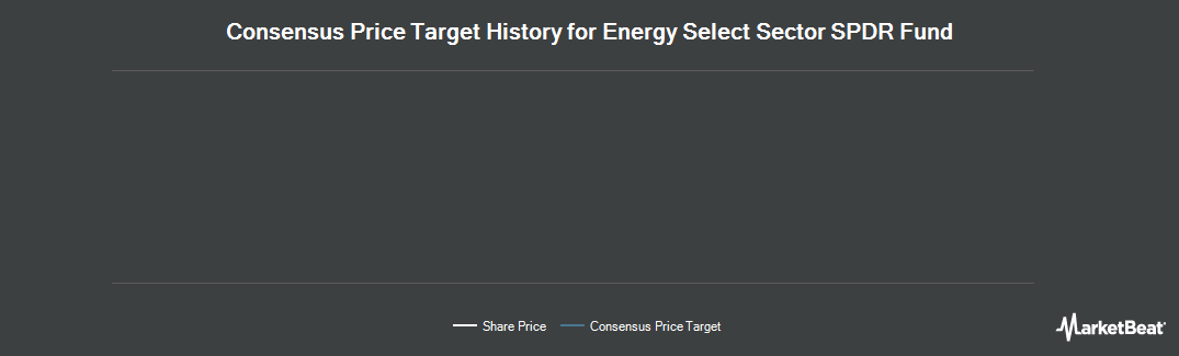 Price Target History for Energy Select Sector SPDR ETF (NYSEARCA:XLE)