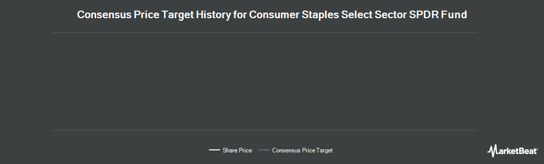 Price Target History for Consumer Staples Select Sect. SPDR (NYSEARCA:XLP)