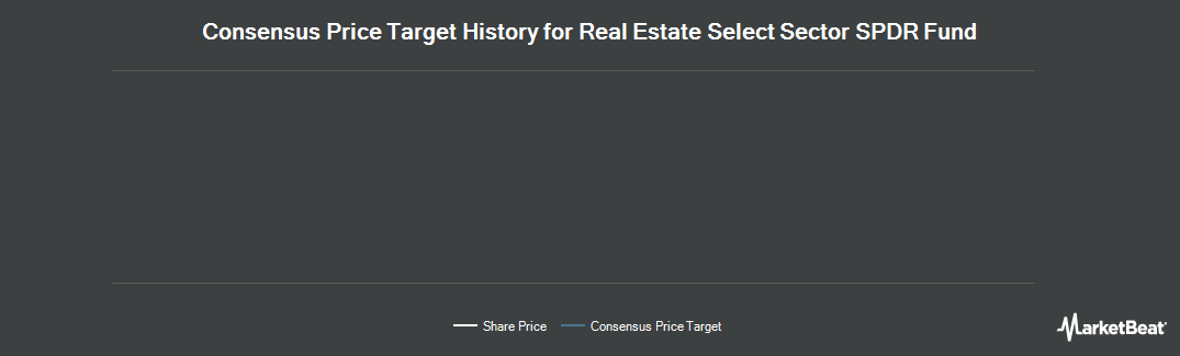 Price Target History for Real Estate Select Sector SPDR Fund (The) (NYSEARCA:XLRE)