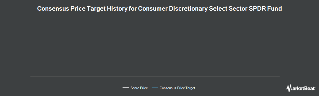 Price Target History for Consumer Discretionary SPDR (NYSEARCA:XLY)