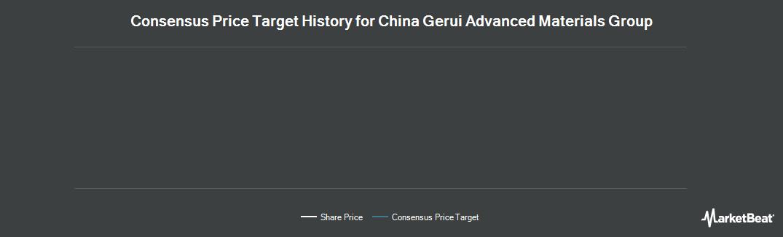 Price Target History for China Gerui Advanced Materials Group (OTCMKTS:CHOPF)