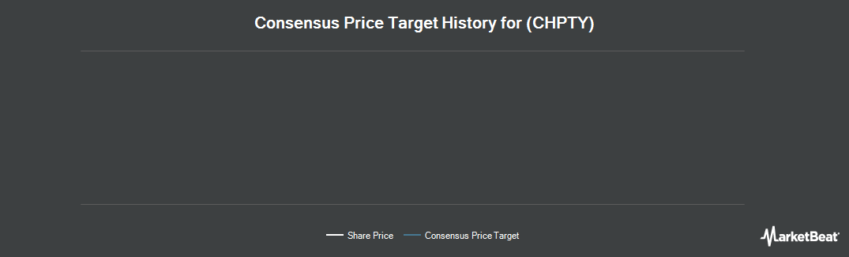 Price Target History for CSPC Pharmaceutical Group (OTCMKTS:CHPTY)