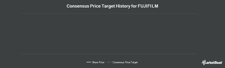 Price Target History for Fujifilm (OTCMKTS:FUJIY)