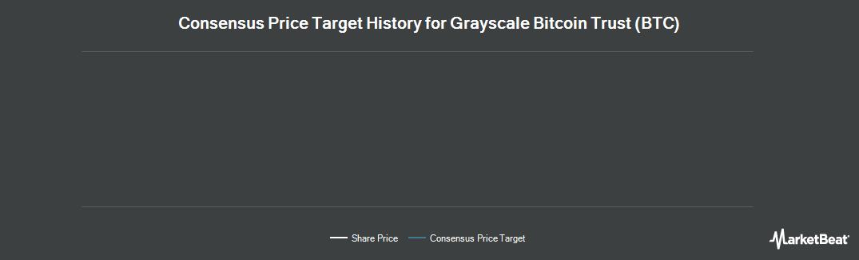 Price Target History for Bitcoin Investment Trust (OTCMKTS:GBTC)