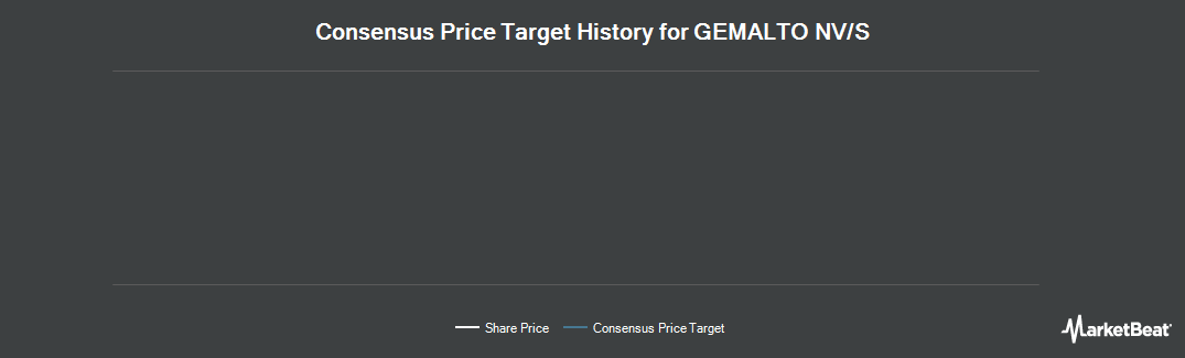 Price Target History for Gemalto (OTCMKTS:GTOMY)