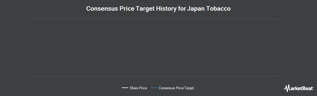 Price Target History for Japan Tobacco (OTCMKTS:JAPAY)