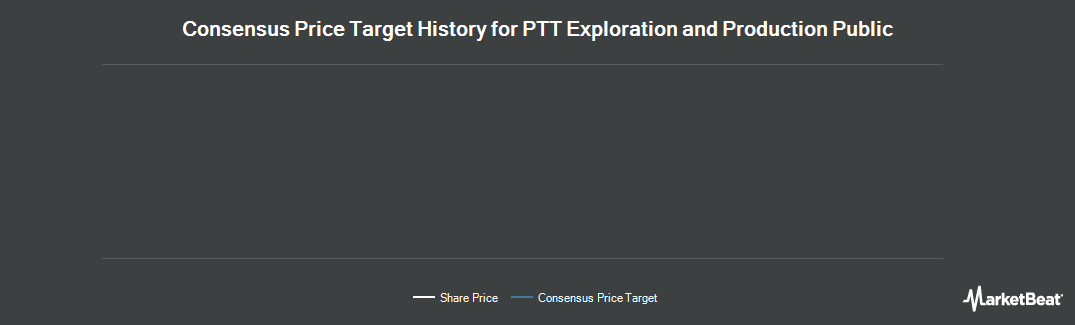 Price Target History for PTT Exploration and Production PCL (OTCMKTS:PEXNY)