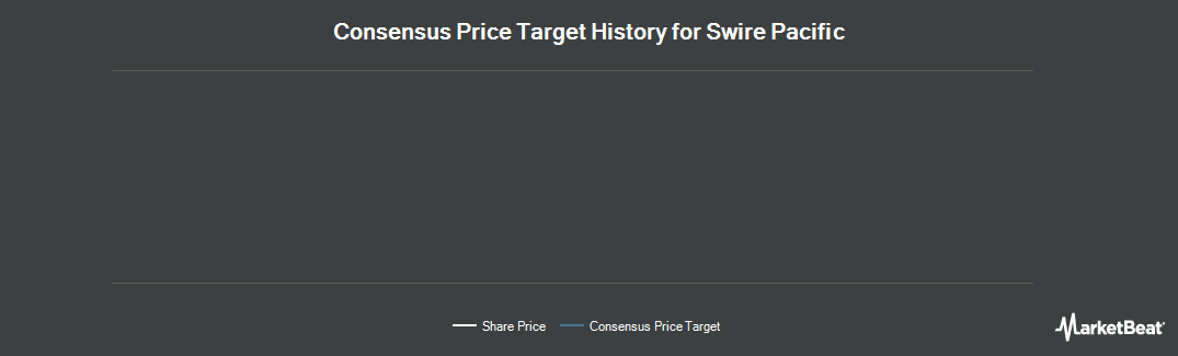 Price Target History for Swire Pacific (OTCMKTS:SWRAY)