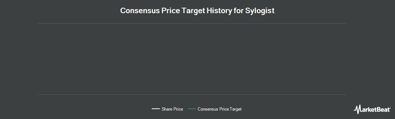 Price Target History for Sylogist Ltd (OTCMKTS:SYZLF)