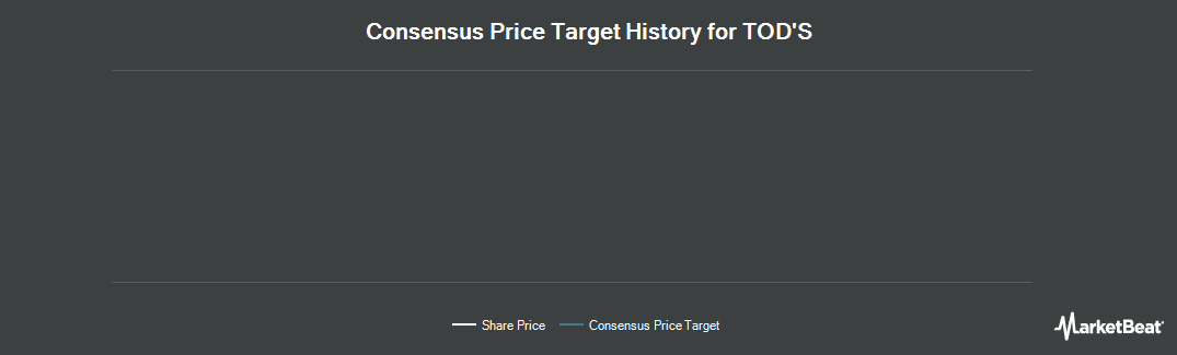 Price Target History for TODS S P A/ADR (OTCMKTS:TDPAY)
