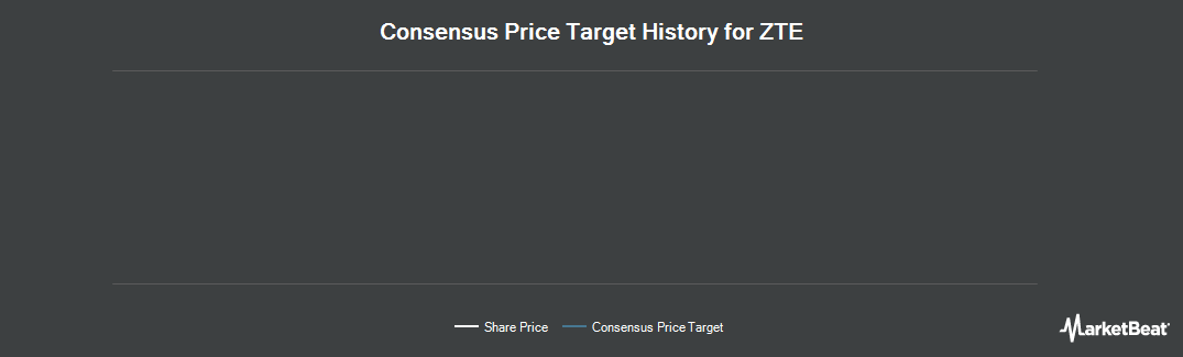 Price Target History for ZTE (OTCMKTS:ZTCOY)