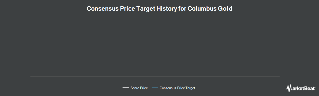 Price Target History for Columbus Gold (TSE:CGT)