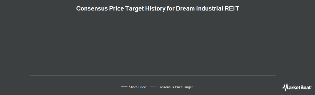 Price Target History for Dream Industrial Real Estate Invest Trst (TSE:DIR)