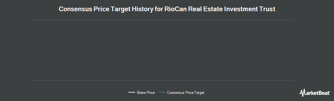 Price Target History for RioCan Real Estate Investment Trust (TSE:REI)