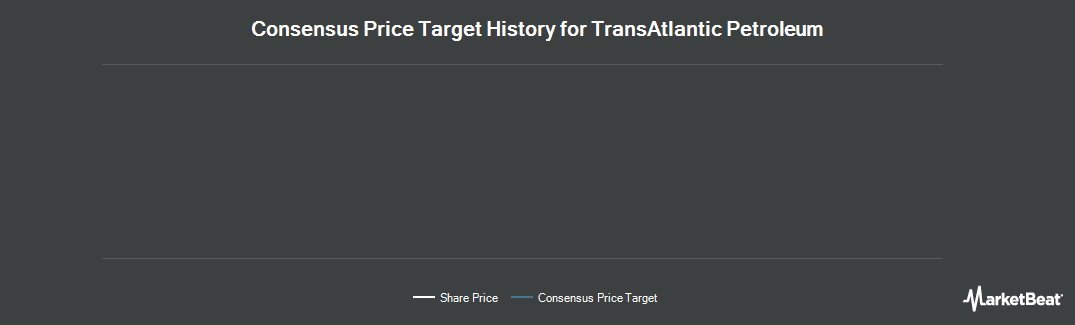 Price Target History for TransAtlantic Petroleum (TSE:TNP)