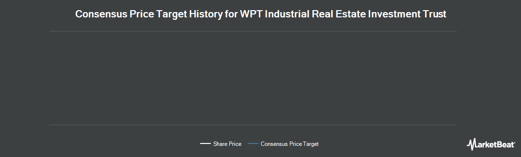 Price Target History for WPT Industrial Real Estate Investment (TSE:WIR)