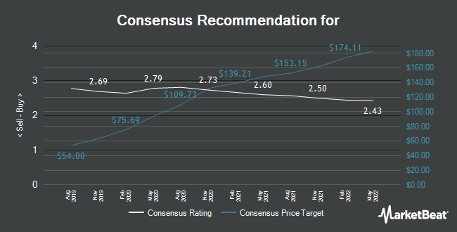 Analyst Recommendations for Takeaway.com (AMS:TKWY)