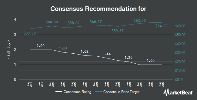 Analyst Recommendations for Enel (BIT:ENEL)