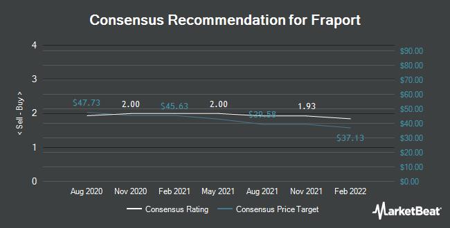 Analyst Recommendations for Fraport AG Frankfurt Arprt Svcs Wrldwde (FRA:FRA)