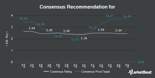 Analyst Recommendations for Nokia Oyj (HEL:NOKIA)