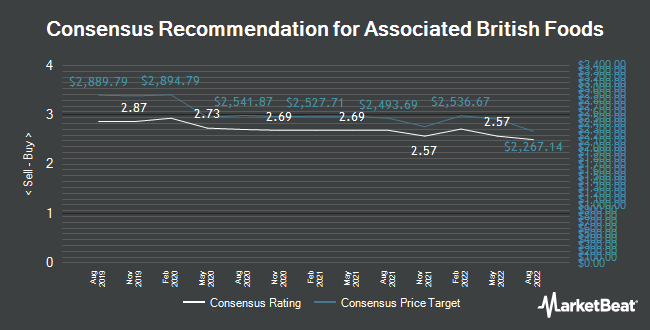 Analyst Recommendations for Associated British Foods (LON:ABF)