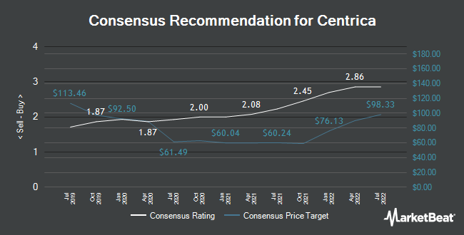 Analyst Recommendations for Centrica (LON:CNA)