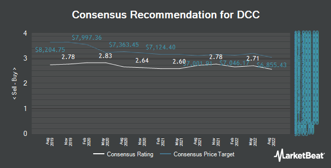 Analyst Recommendations for DCC (LON:DCC)
