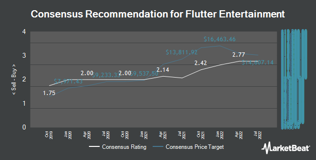 Analyst Recommendations for Flutter Entertainment (LON:FLTR)