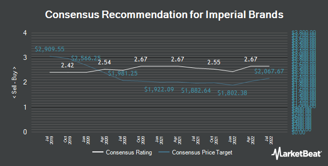 Analyst Recommendations for Imperial Brands PLC (IMB.L) (LON:IMB)