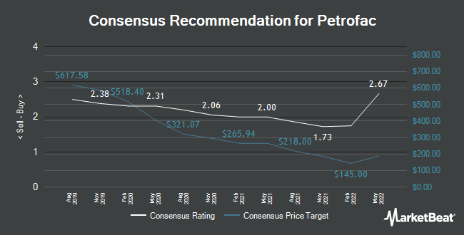 Analyst Recommendations for Petrofac (LON:PFC)