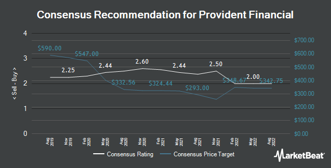 Analyst Recommendations for Provident Financial (LON:PFG)