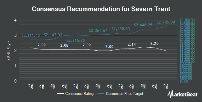 Analyst Recommendations for Severn Trent (LON:SVT)