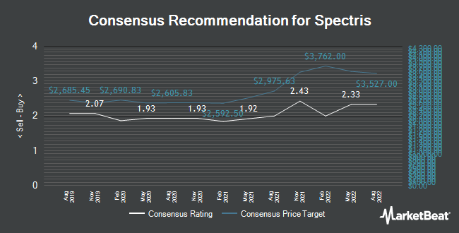 Analyst Recommendations for Spectris (LON:SXS)
