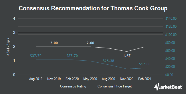 Analyst Recommendations for Thomas Cook Group (LON:TCG)