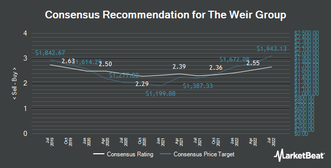 Analyst Recommendations for Weir Group (LON:WEIR)
