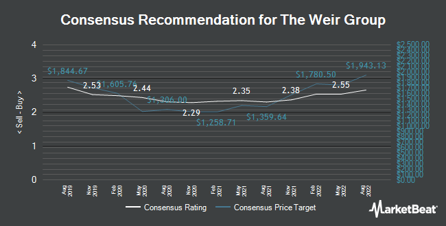 Analyst Recommendations for The Weir Group (LON:WEIR)