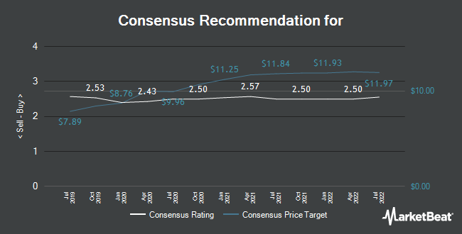 Analyst Recommendations for AZEK (NASDAQ:AZEK)